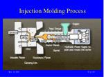 injection molding process50