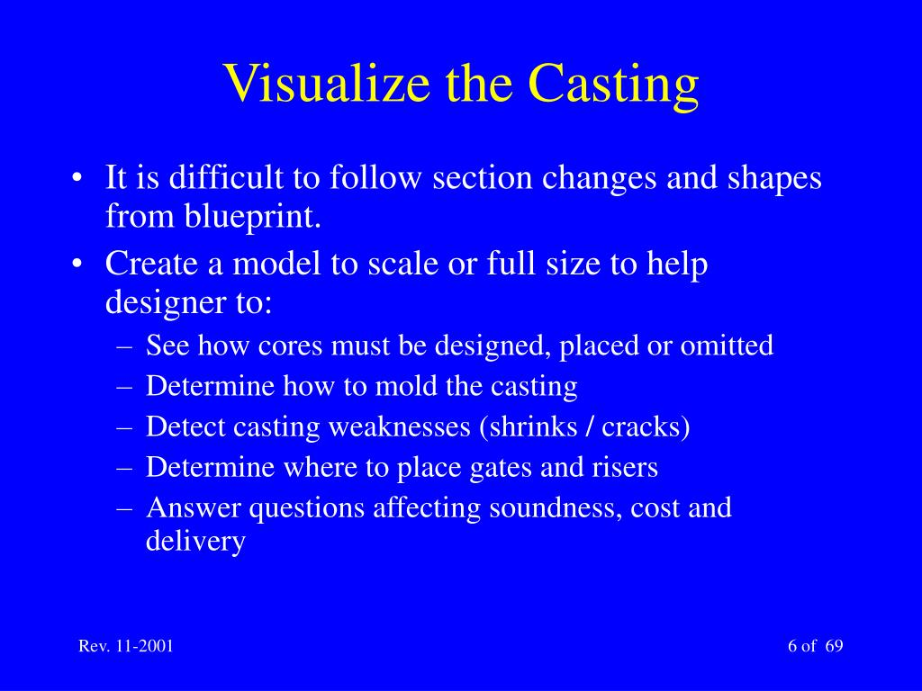 Visualize the Casting