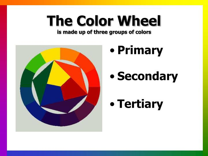 The color wheel is made up of three groups of colors