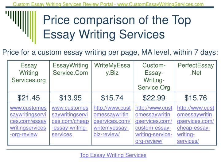 Top essay services