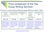 price comparison of the top essay writing services