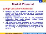 market potential10