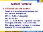 market potential8