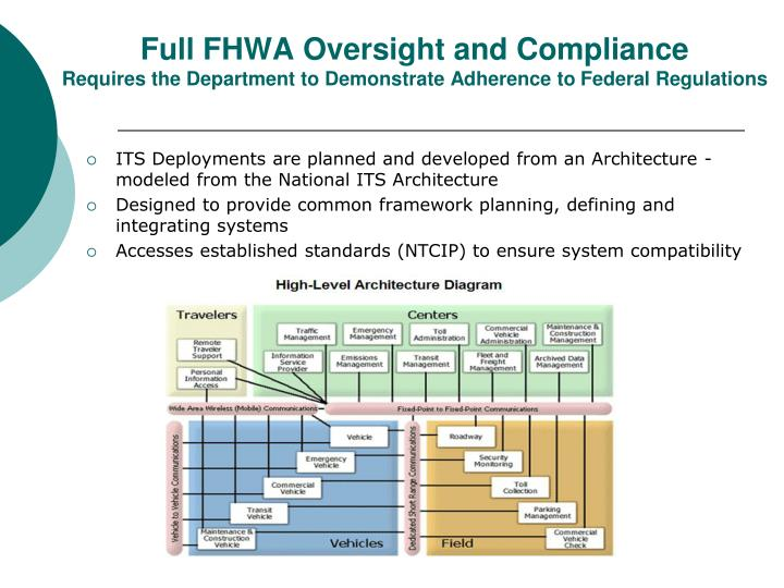 Full FHWA Oversight and Compliance