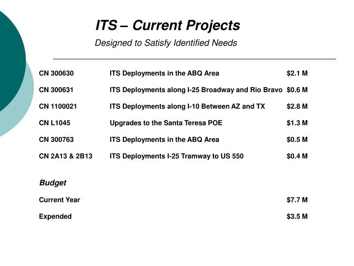 ITS – Current Projects