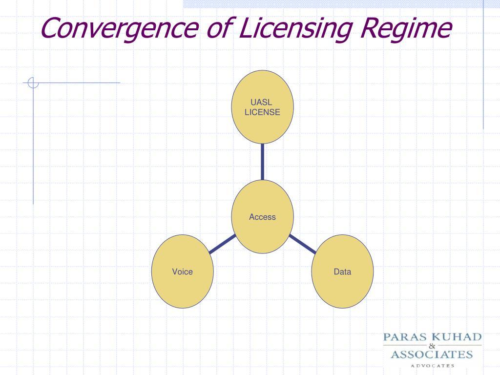 Convergence of Licensing Regime