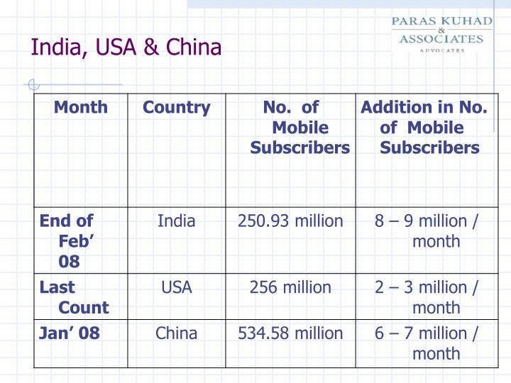 India usa china