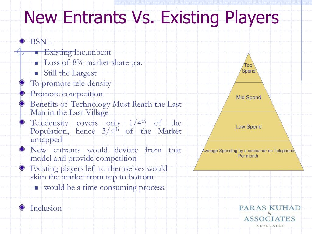 New Entrants Vs. Existing Players