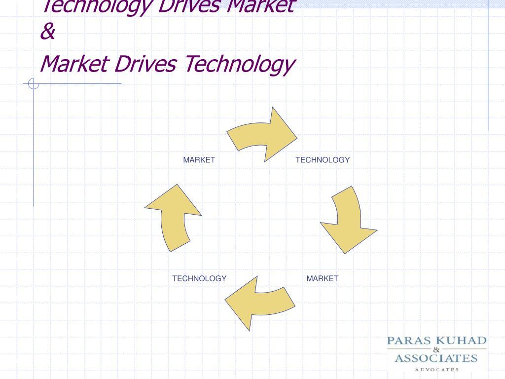 Technology Drives Market