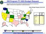 em program fy 2003 budget request