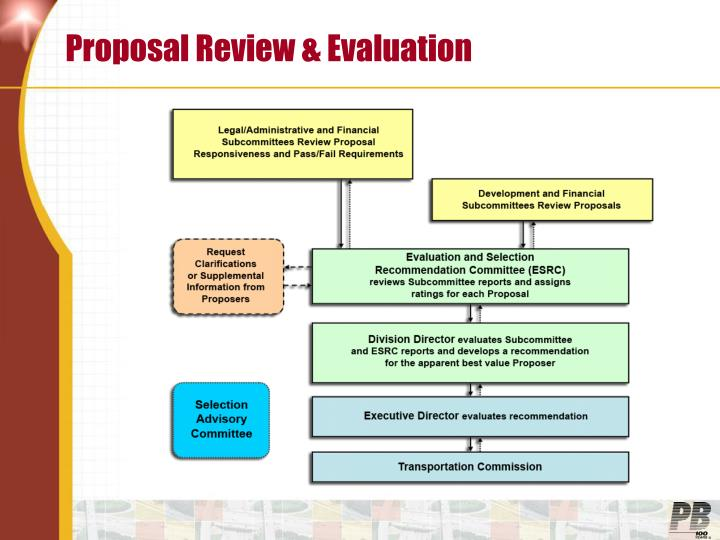 Proposal review evaluation