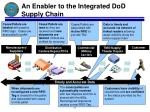 an enabler to the integrated dod supply chain