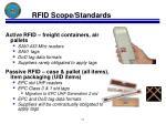 rfid scope standards