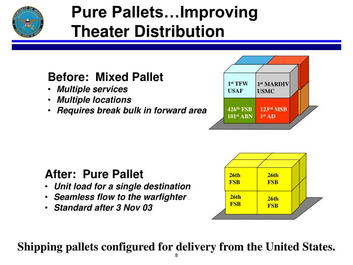 Pure Pallets…Improving Theater Distribution