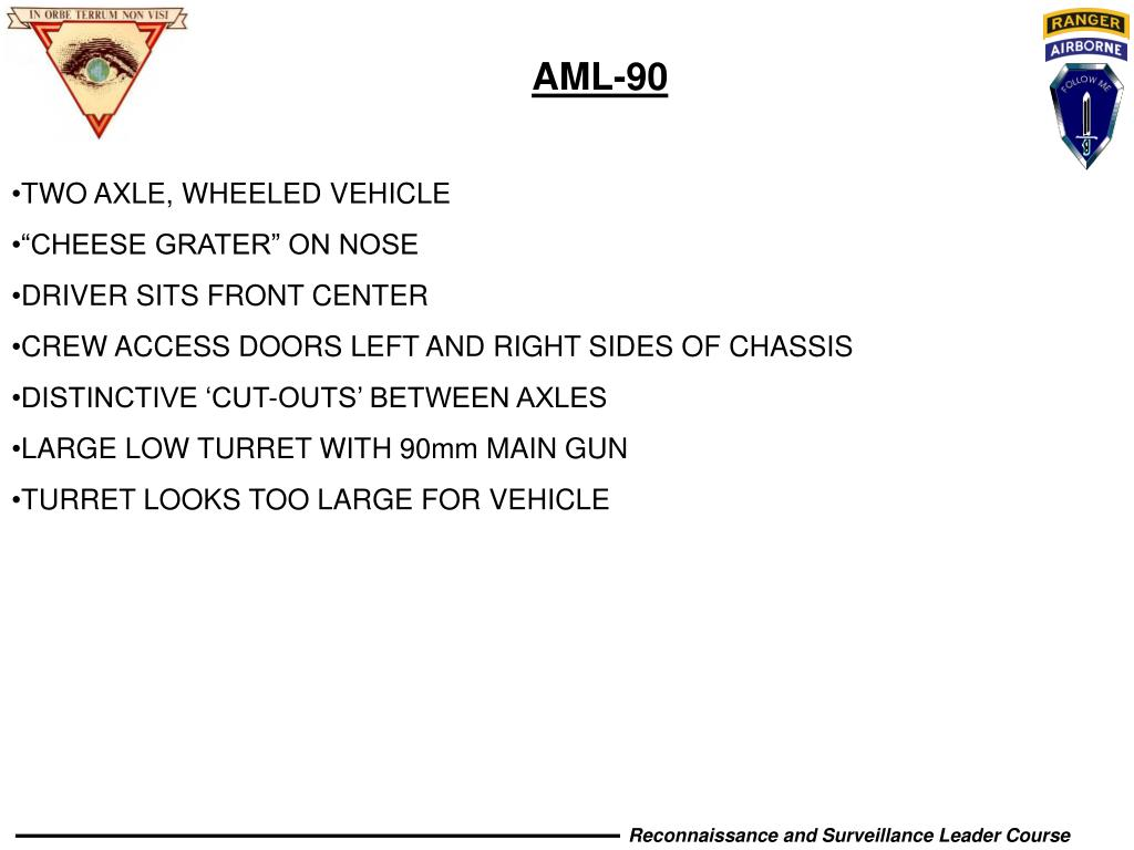 """PPT - RSLC VEHICLE IDENTIFICATION """"TOP 50"""" PowerPoint"""