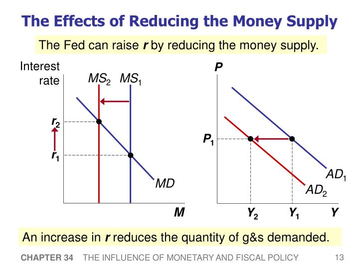 how is walmart affected by monetary and fiscal policy Wages and prices will begin to rise at faster rates if monetary policy stimulates aggregate a large proportion of what we consume in the us isn't affected.