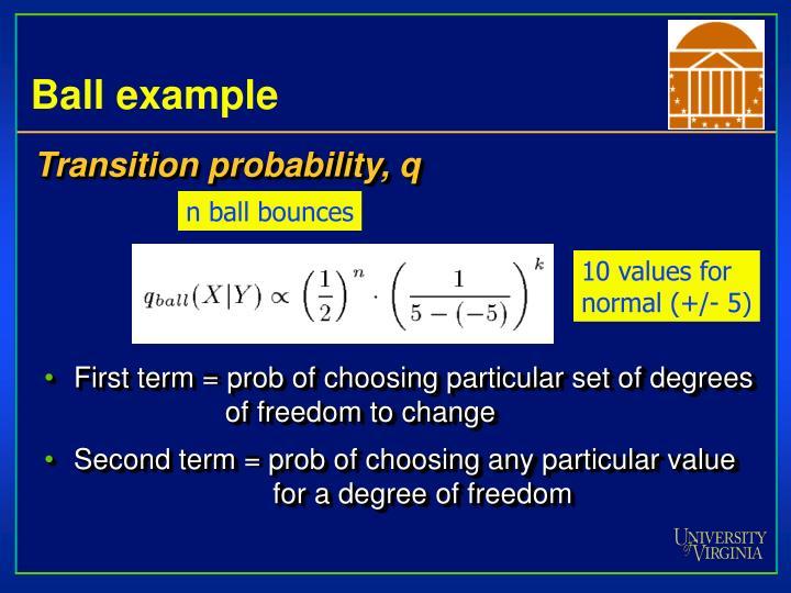 Ball example