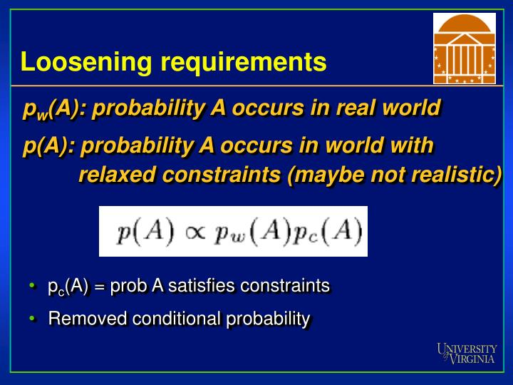 Loosening requirements