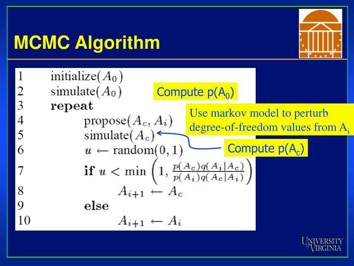 MCMC Algorithm