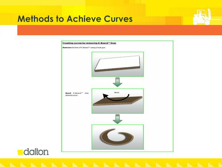 Methods to Achieve Curves