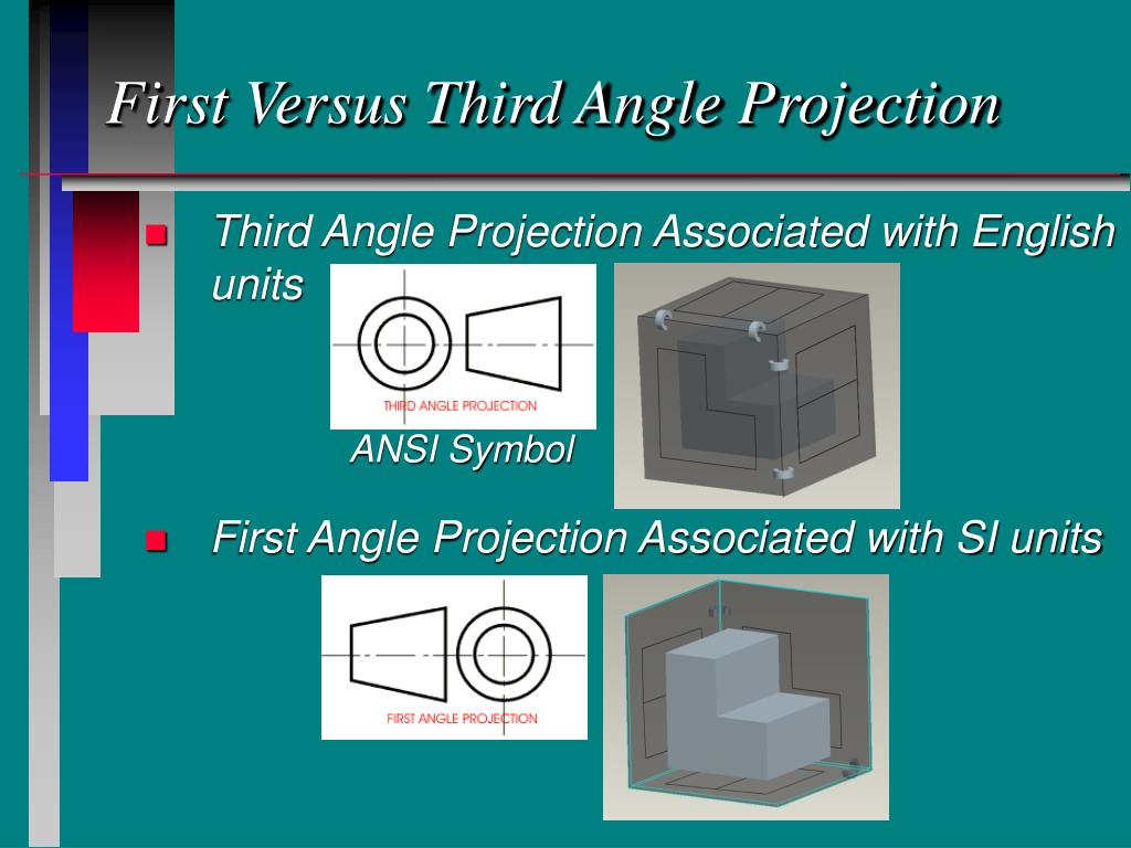 First Versus Third Angle Projection