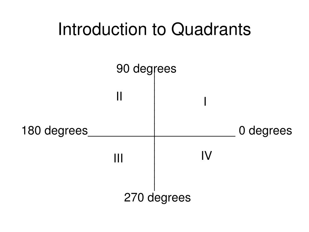 Introduction to Quadrants