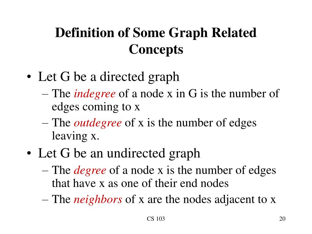 Definition of Some Graph Related Concepts