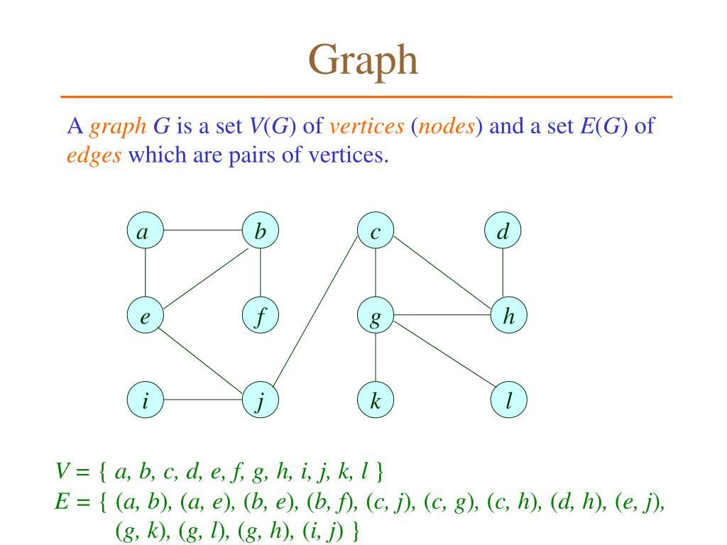 graph l.