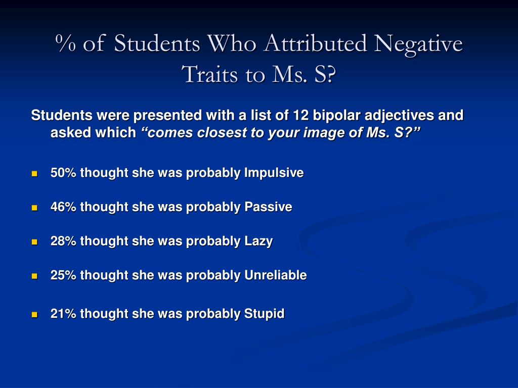 % of Students Who Attributed Negative Traits to Ms. S?
