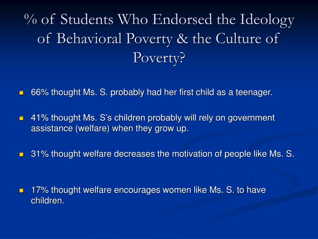 % of Students Who Endorsed the Ideology of Behavioral Poverty & the Culture of Poverty?