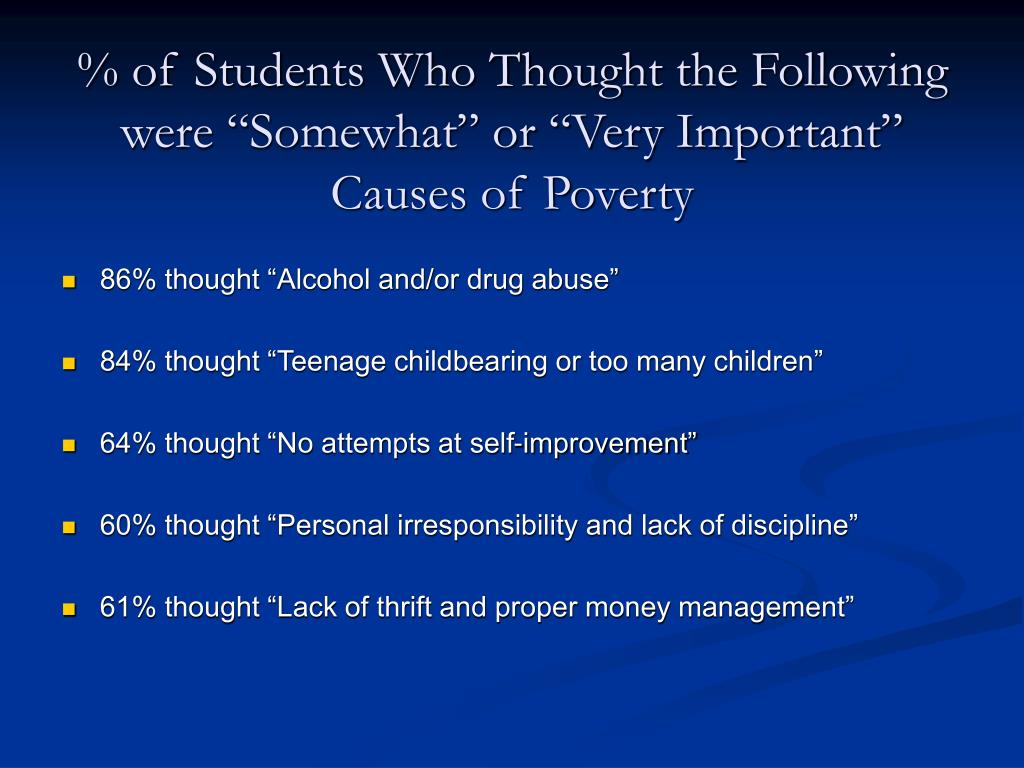 "% of Students Who Thought the Following were ""Somewhat"" or ""Very Important"" Causes of Poverty"
