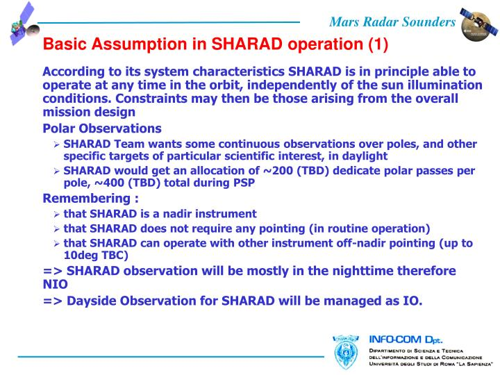Basic Assumption in SHARAD operation (1)