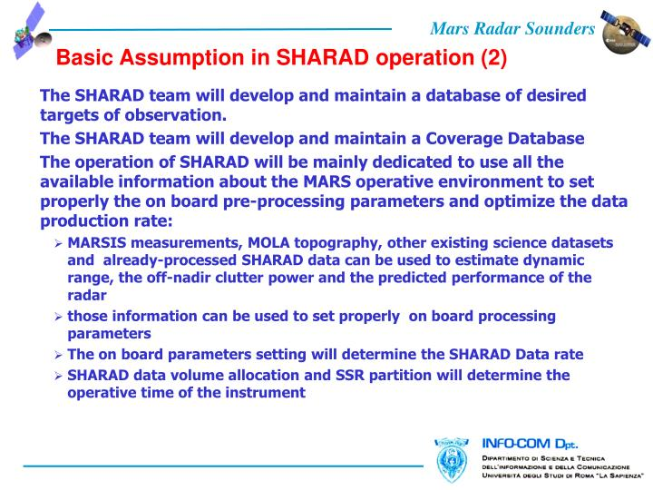 Basic Assumption in SHARAD operation (2)