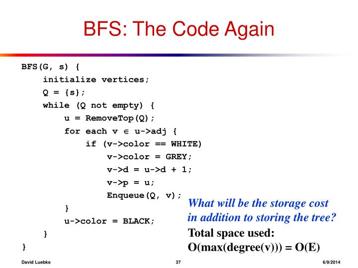 BFS: The Code Again