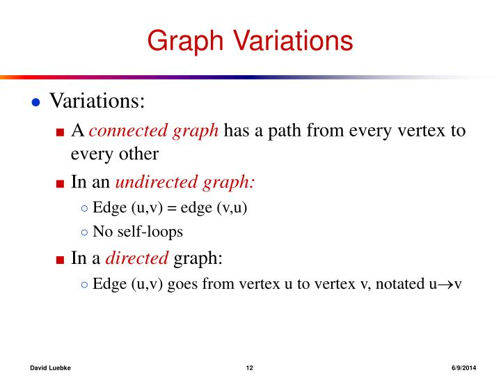Graph Variations