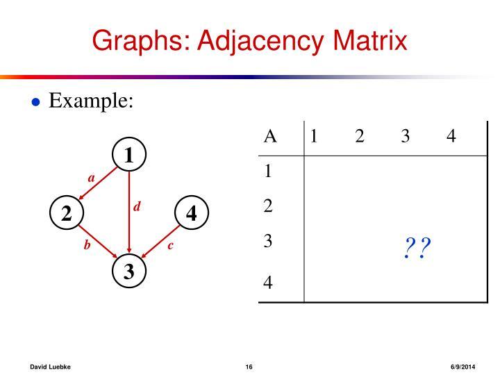 Graphs: Adjacency Matrix