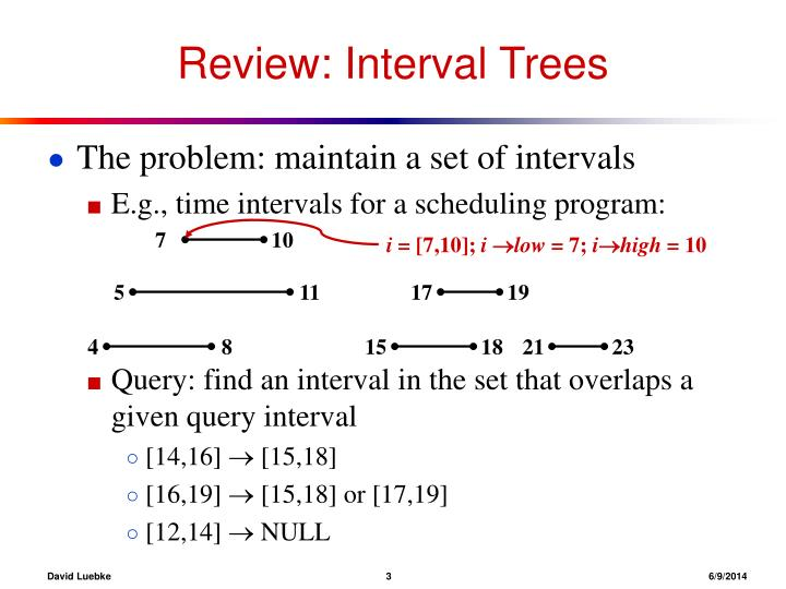 Review interval trees