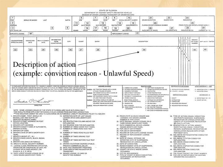 Description of action