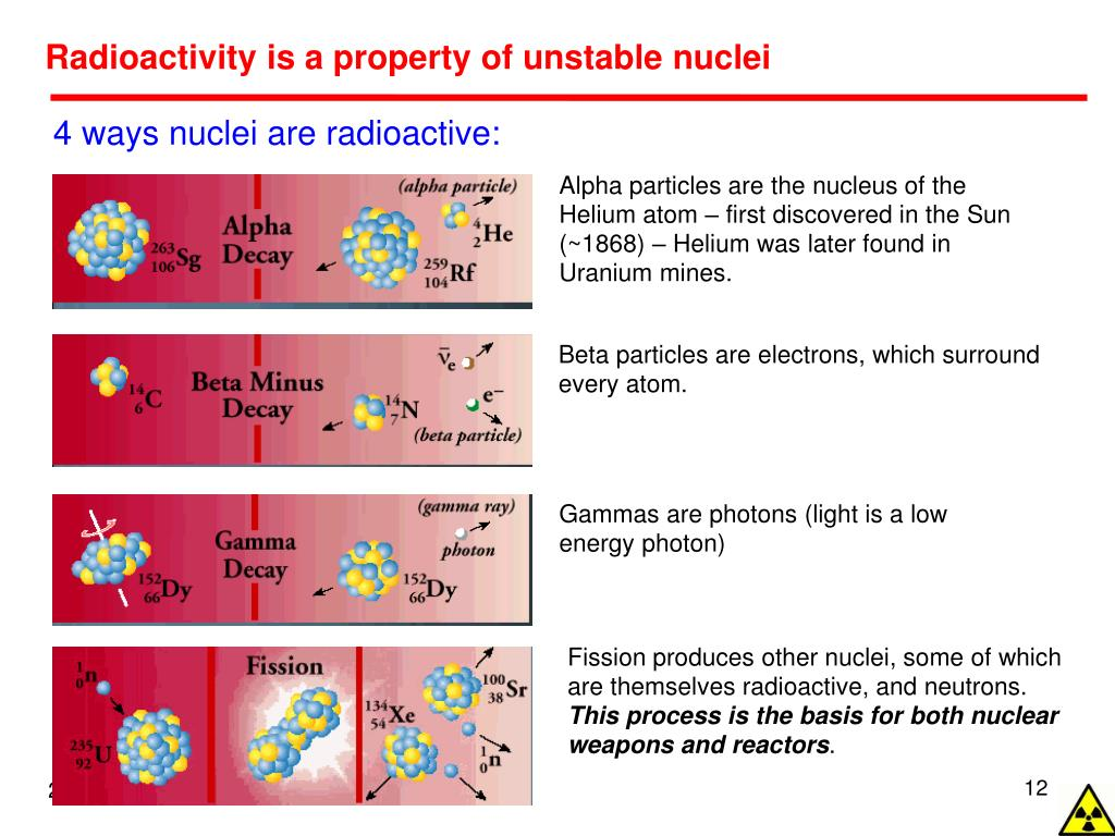 Radioactivity is a property of unstable nuclei