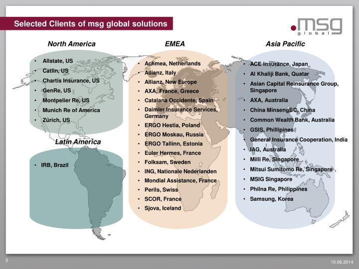 Selected Clients of msg global solutions