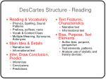 descartes structure reading