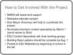 how to get involved with the project