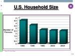 u s household size