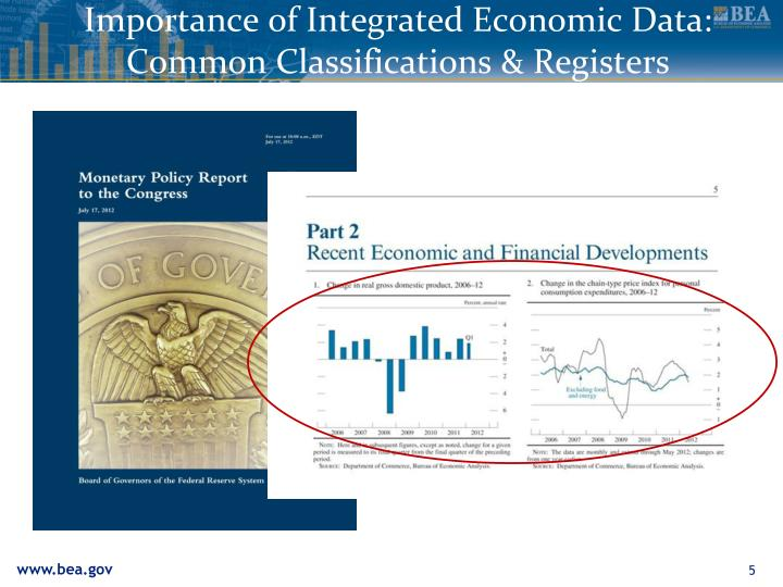 Importance of Integrated Economic