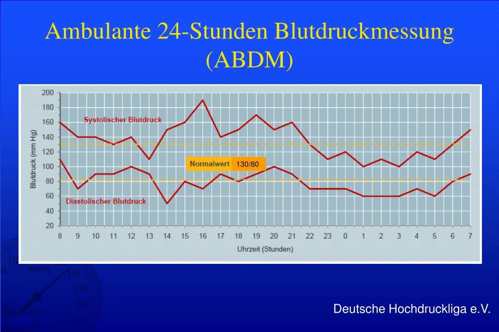 PPT - Kompetenzfeld Hypertonie PowerPoint Presentation..
