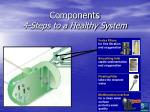 components 4 steps to a healthy system