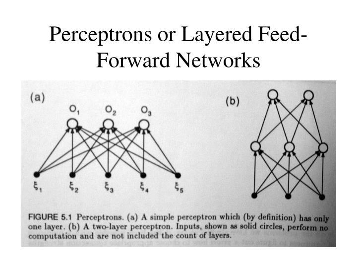 Perceptrons or layered feed forward networks