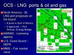 ocs lng ports oil and gas