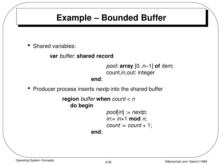 Example – Bounded Buffer