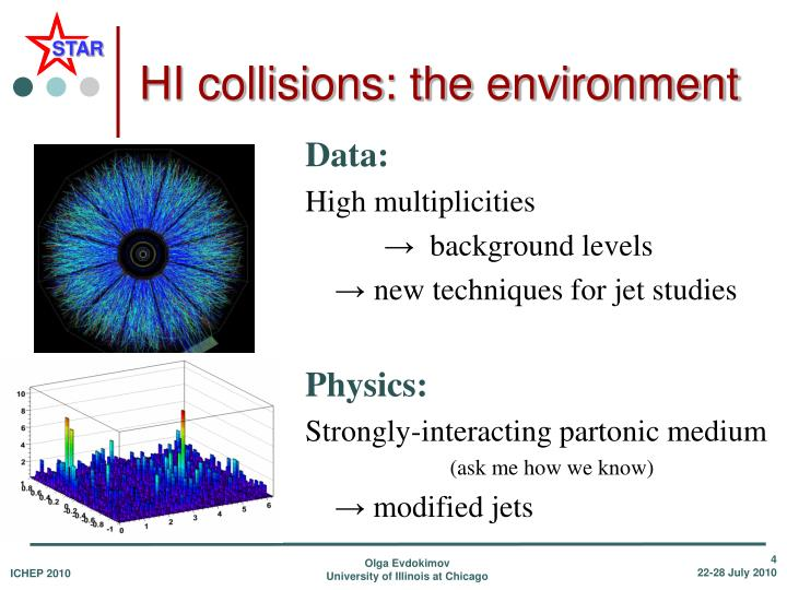 HI collisions: the environment